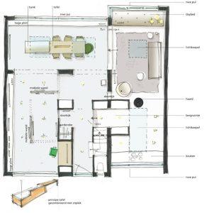 Binnenhuisarchitect Amersfoort